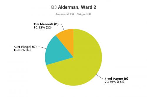 Ward2 (1)