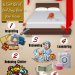 Take Control of Bedbugs