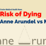 Risk of Dying: Anne Arundel vs Maryland