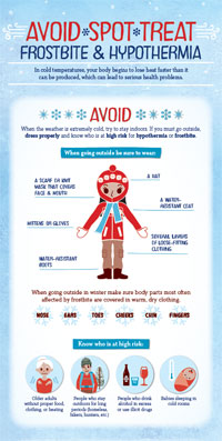 Winter tips from Evolve Medical Clinics is the highest rated primary care and urgent care serving Annapolis, Edgewater, Davidsonville, Gambrills, Crofton, Stevensville, Arnold, Severna Park, Pasadena, Glen Burnie and Waugh Chapel.