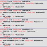 UPDATE: USNA 2017 grad, Pennsylvania resident charged in yesterday's Duke of Gloucester burglary