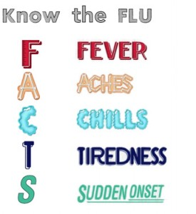 Evolve Medical Clinics urgent care Symptoms of Flu