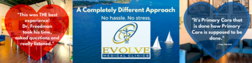 Chesapeake swimming Evolve Medical Clinics