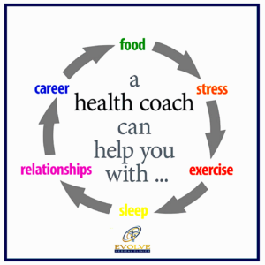 Health coach Evolve Medical Clinic family doctor walk-in clinic