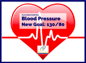 New blood pressure goal from Evolve Medical Clinics Primary Care and Urgent Care serving Annapolis, Edgewater, Crownsville, Davidsonville, Arnold, Severna Park, Millersville, Gambrills, Bowie, Crofton, Glen Burnie and Pasadena.
